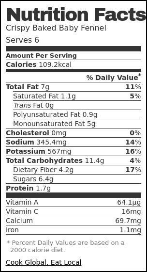 Nutrition label for Crispy Baked Baby Fennel
