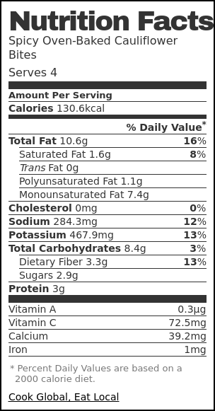 Nutrition label for Spicy Oven-Baked Cauliflower Bites