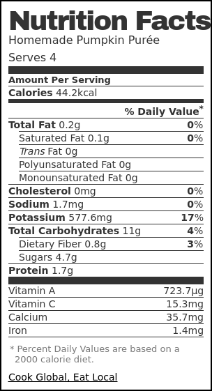 Nutrition label for Homemade Pumpkin Purée