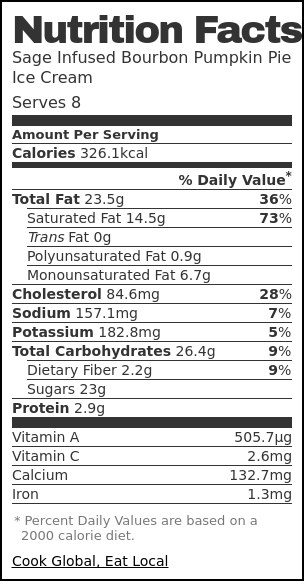 Nutrition label for Creamy Sage-Infused Bourbon Pumpkin Pie Ice Cream